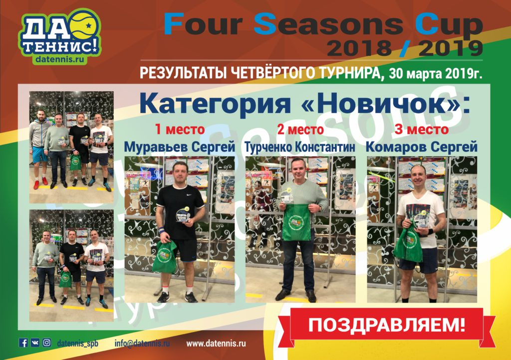 Four Seasons Cup 2018/2019, 4й турнир 30.03.2019